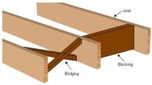 Joist Blocking and Bridging