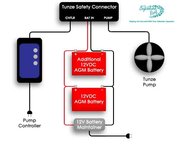 Tunze Safety Connector Diagram